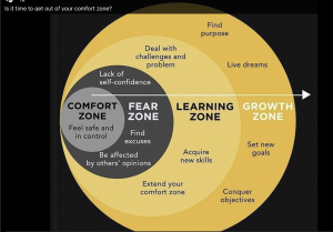 Time to get out of the comfort zone?