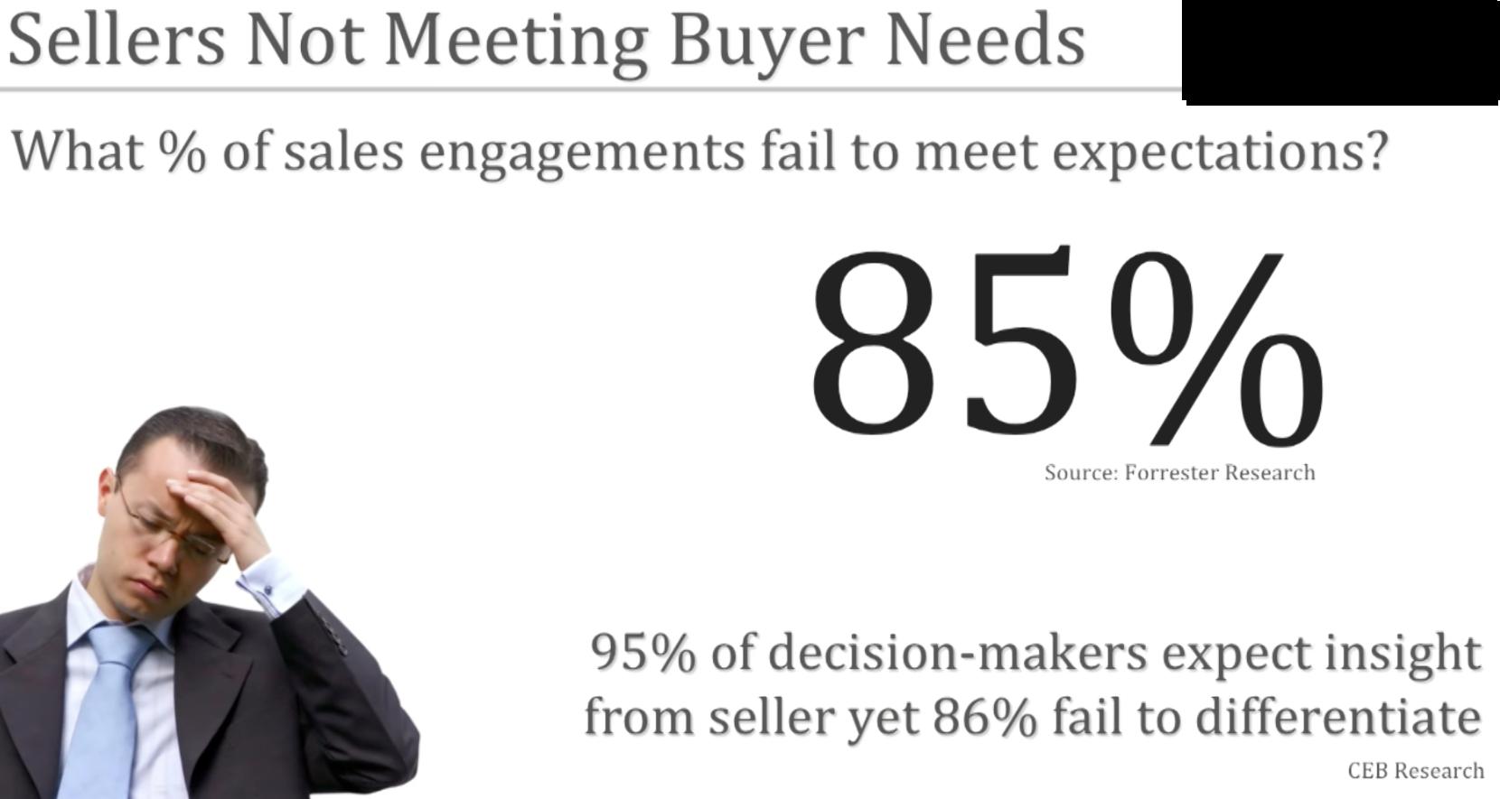 buyers needs